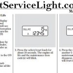 Reset oil service light Honda Fit