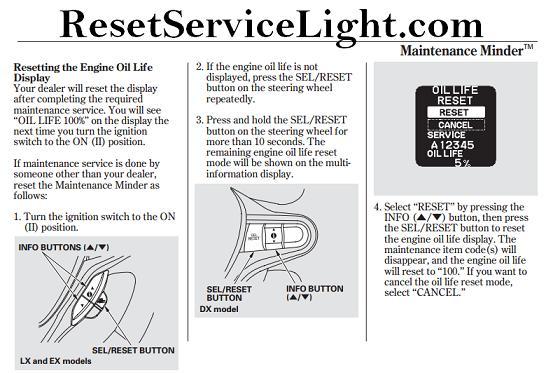 Reset Oil Service Light Honda Insight .