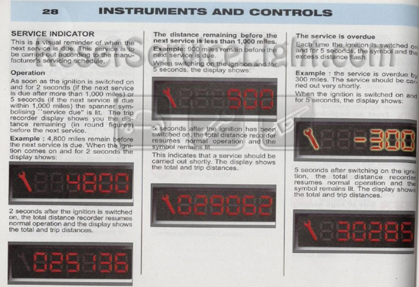 reset service light indicator peugeot 206 cc – reset service light
