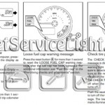 Reset service light indicator Nissan Frontier manual 2011-2012