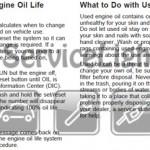 Reset oil service light Pontiac SV6 manual