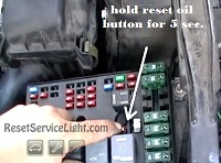 Reset change oil soon button Saturn S-Series
