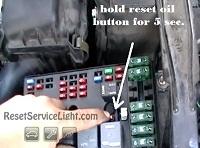 Reset change oil soon button Saturn S-Series