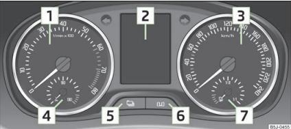 Reset service light indicator Skoda Fabia Mk2