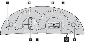 Reset service light indicator Toyota Camry