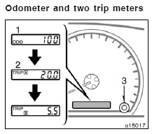Reset odometer and two trip meters Toyota Sequoia