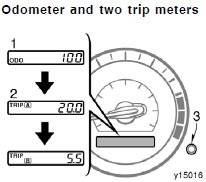 Reset Odometer And Two Trip Meters Toyota Sienna Reset