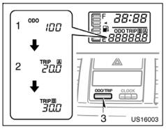 Reset odometer and two trip meters light Toyota Yaris second generation