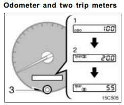 Reset odometer and two trip meters Toyota Land Cruiser 100 series