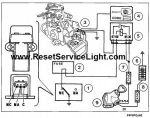 Reset service circuit Fiat Marea