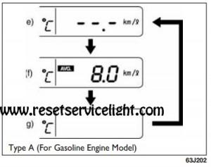 Reset the value of average fuel consumption Fiat Sedici