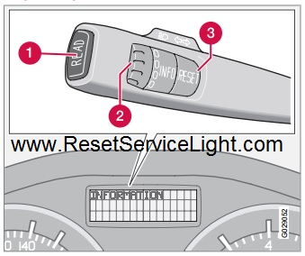 Reset the odometer display Volvo C30