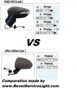 Mirros price comparation Vauxhall Corsa D and Ford Fiesta 6