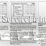 Reset oil service light Nissan Maxima manual 2009-2012