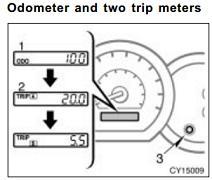 Reset service light indicator Toyota 4Runner fourth generation