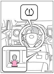Reset tire pressure warning light indicator Toyota Rav4 XA40