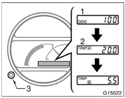Reset odometer and two trip meters Toyota Celica