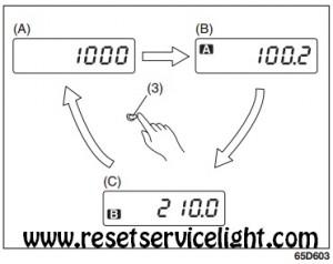How to reset the trip meter to zero Fiat Sedici