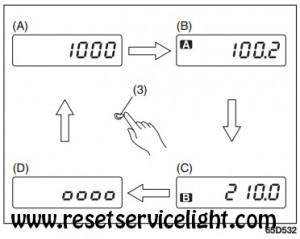 The trip meter to zero Fiat Sedici