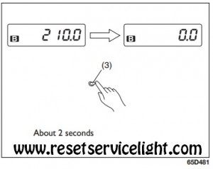 Turn trip meter to zero Fiat Sedici